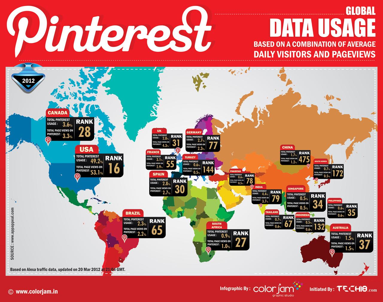 Pinterest, le prochain géant d'internet